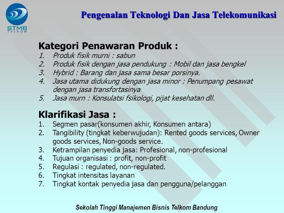 Sekolah Tinggi Manajemen Bisnis Telkom Bandung Kategori Penawaran Produk : 1.Produk fisik murni : sabun 2.Produk fisik dengan jasa pendukung : Mobil d
