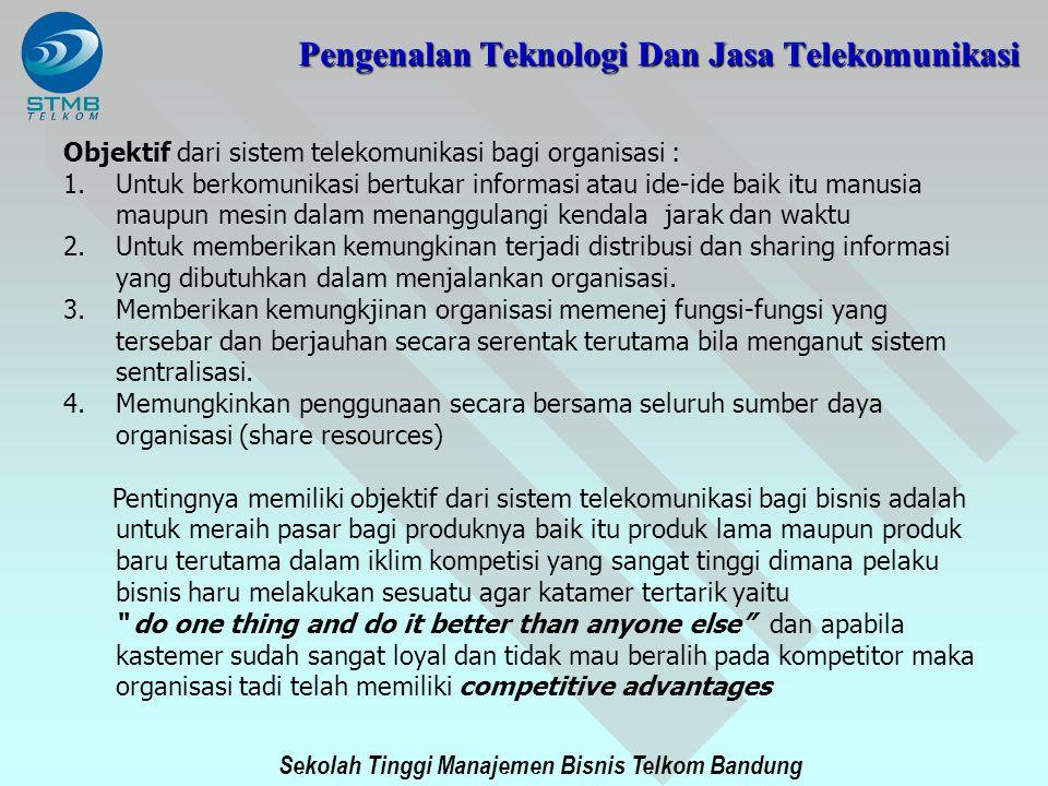 Sekolah Tinggi Manajemen Bisnis Telkom Bandung Objektif dari sistem telekomunikasi bagi organisasi : 1.Untuk berkomunikasi bertukar informasi atau ide