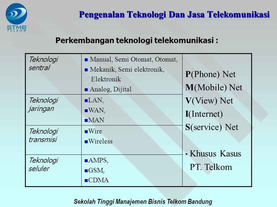 Sekolah Tinggi Manajemen Bisnis Telkom Bandung Perkembangan teknologi telekomunikasi : Teknologi sentral Manual, Semi Otomat, Otomat, Mekanik, Semi el