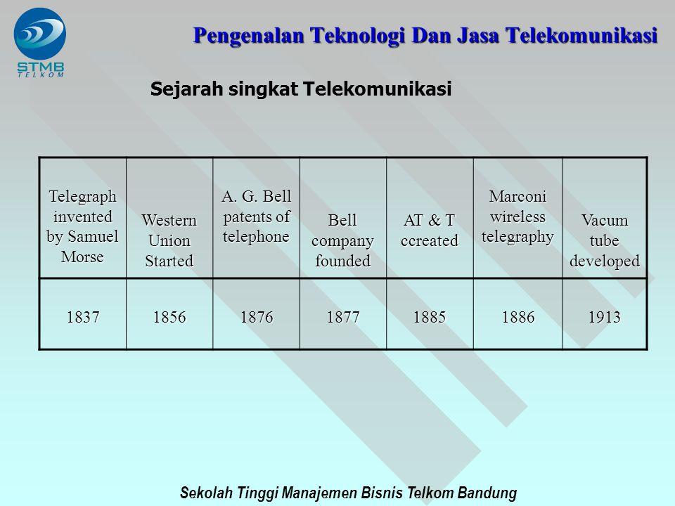 Sekolah Tinggi Manajemen Bisnis Telkom Bandung Pengenalan Teknologi Dan Jasa Telekomunikasi Sejarah singkat Telekomunikasi Telegraph invented by Samue