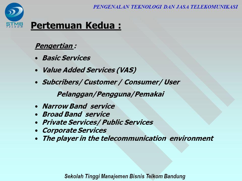 Sekolah Tinggi Manajemen Bisnis Telkom Bandung PENGENALAN TEKNOLOGI DAN JASA TELEKOMUNIKASI Pertemuan Kedua : Pengertian : Basic Services Value Added