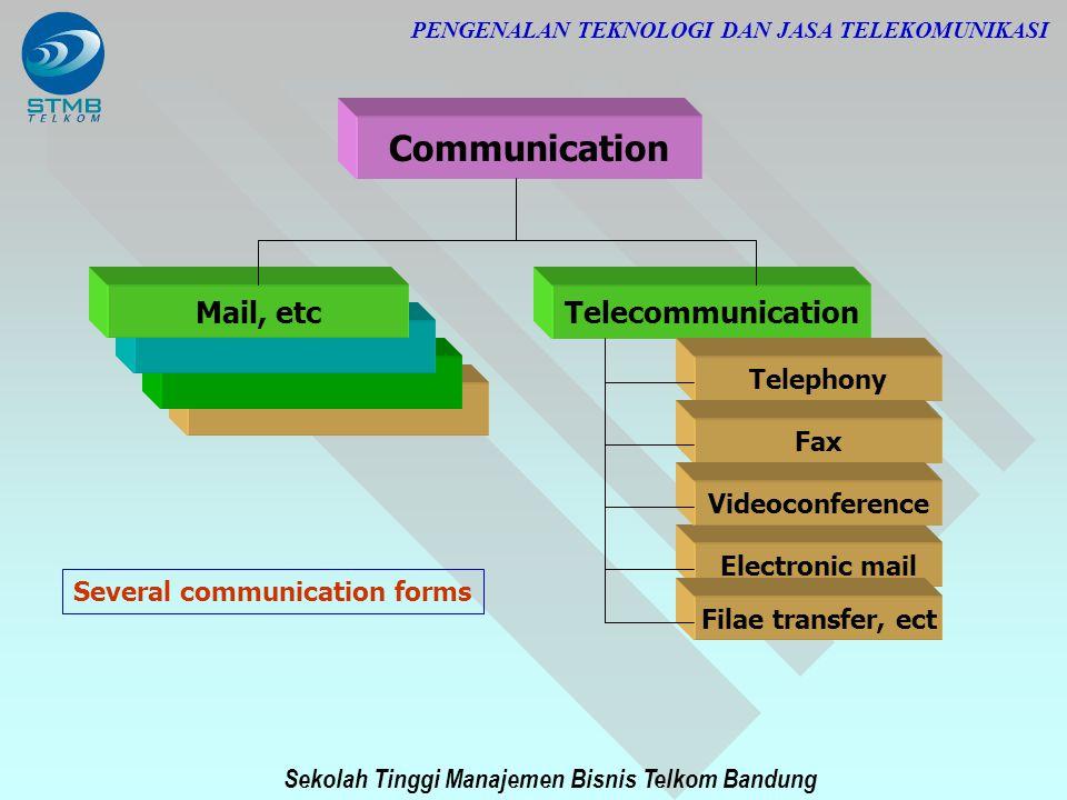 Sekolah Tinggi Manajemen Bisnis Telkom Bandung PENGENALAN TEKNOLOGI DAN JASA TELEKOMUNIKASI Communication Telecommunication Electronic mail Telephony