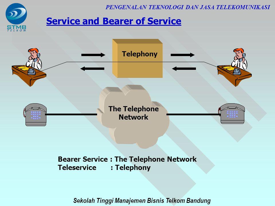 Sekolah Tinggi Manajemen Bisnis Telkom Bandung PENGENALAN TEKNOLOGI DAN JASA TELEKOMUNIKASI Service and Bearer of Service The Telephone Network Bearer
