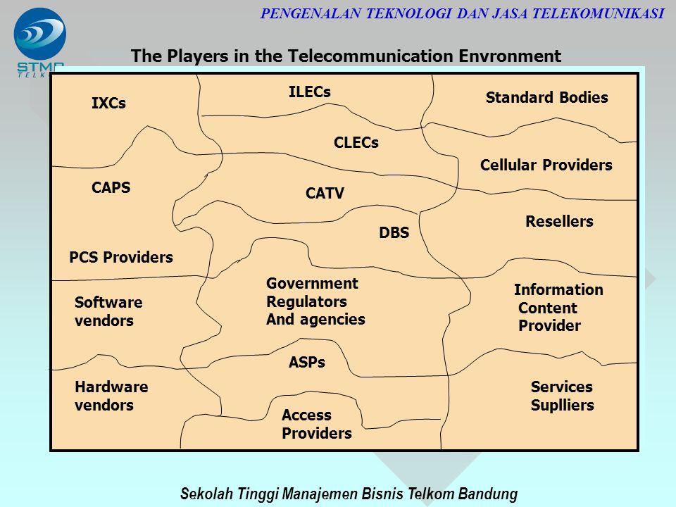 Sekolah Tinggi Manajemen Bisnis Telkom Bandung PENGENALAN TEKNOLOGI DAN JASA TELEKOMUNIKASI IXCs CAPS Information Content Provider Government Regulato
