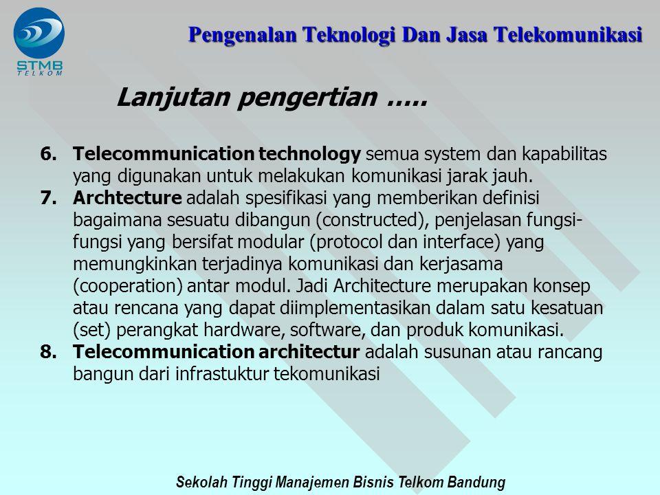Sekolah Tinggi Manajemen Bisnis Telkom Bandung PENGENALAN TEKNOLOGI DAN JASA TELEKOMUNIKASI Pengertian  Transport :  Telephone Exchanges :  Trunk Network :  Inter exchange signalling :  Netwok Intelligenve :  Network Management :  Access Network :  Terminal :  Value Added Service :  Operation & Maintenance : ?