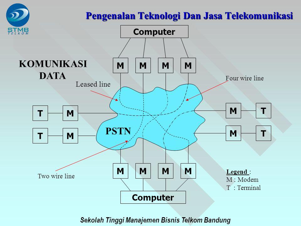 Sekolah Tinggi Manajemen Bisnis Telkom Bandung Computer MMM T T M M MMMM M M M T T Legend : M : Modem T : Terminal KOMUNIKASI DATA PSTN Leased line Fo