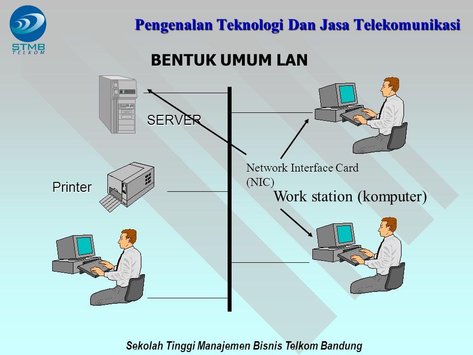 Sekolah Tinggi Manajemen Bisnis Telkom Bandung SERVER Printer Network Interface Card (NIC) Work station (komputer) BENTUK UMUM LAN Pengenalan Teknolog