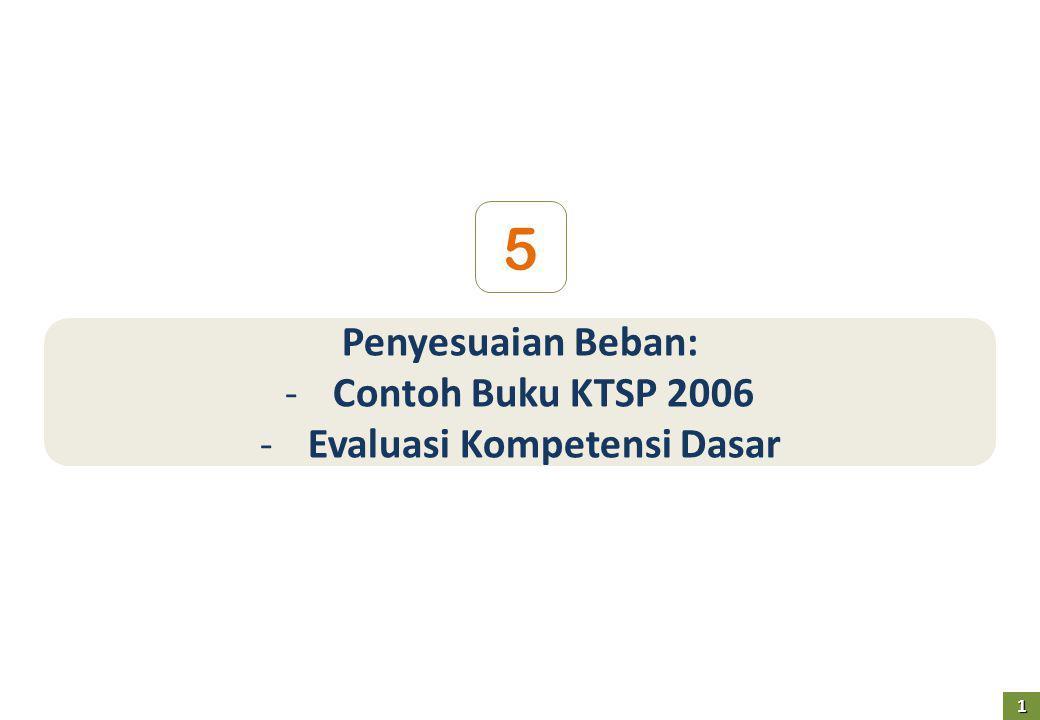 Penyesuaian Beban: -Contoh Buku KTSP 2006 -Evaluasi Kompetensi Dasar 5 1