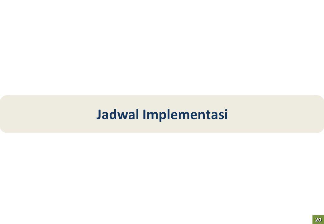Jadwal Implementasi 20