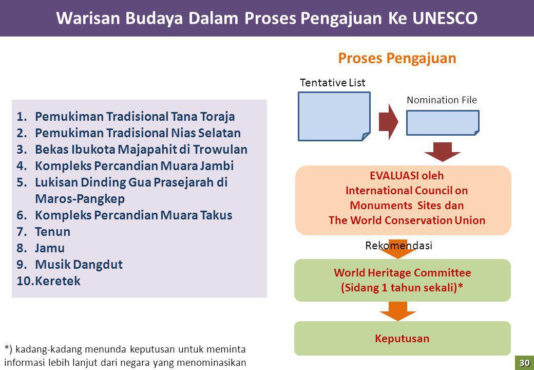 1.Pemukiman Tradisional Tana Toraja 2.Pemukiman Tradisional Nias Selatan 3.Bekas Ibukota Majapahit di Trowulan 4.Kompleks Percandian Muara Jambi 5.Luk