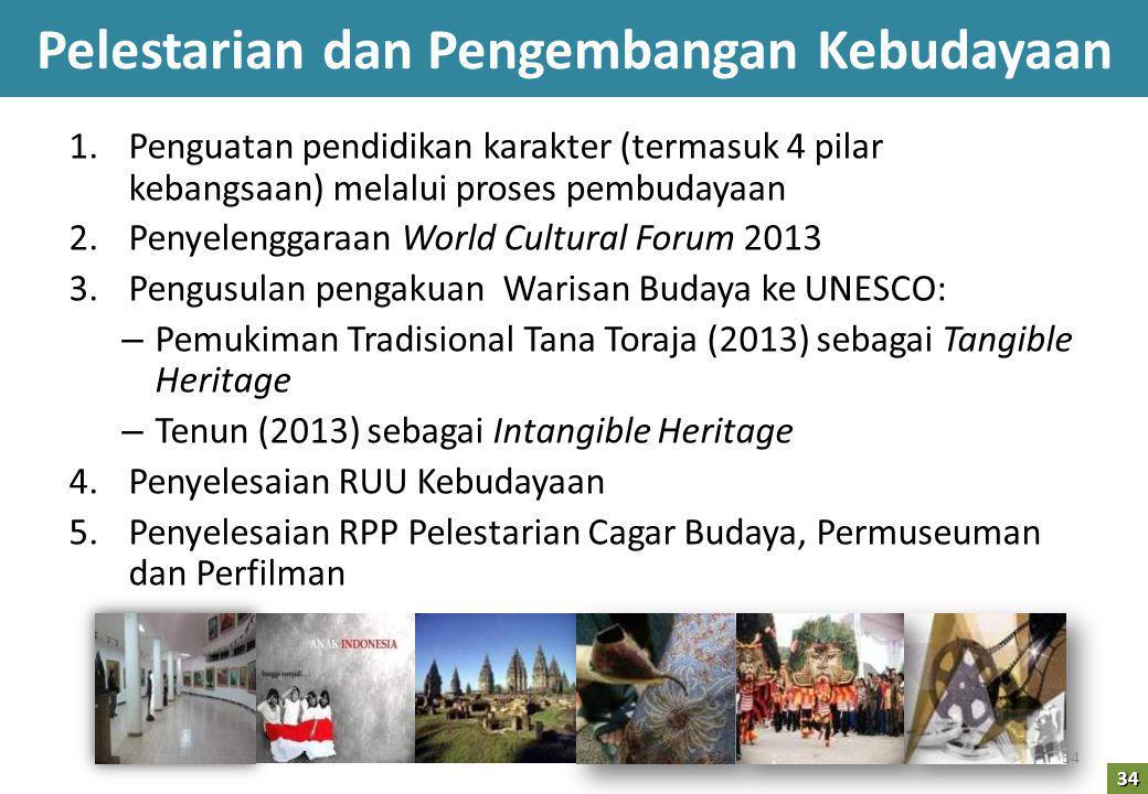 Pelestarian dan Pengembangan Kebudayaan 1.Penguatan pendidikan karakter (termasuk 4 pilar kebangsaan) melalui proses pembudayaan 2.Penyelenggaraan World Cultural Forum 2013 3.Pengusulan pengakuan Warisan Budaya ke UNESCO: – Pemukiman Tradisional Tana Toraja (2013) sebagai Tangible Heritage – Tenun (2013) sebagai Intangible Heritage 4.Penyelesaian RUU Kebudayaan 5.Penyelesaian RPP Pelestarian Cagar Budaya, Permuseuman dan Perfilman 34 34