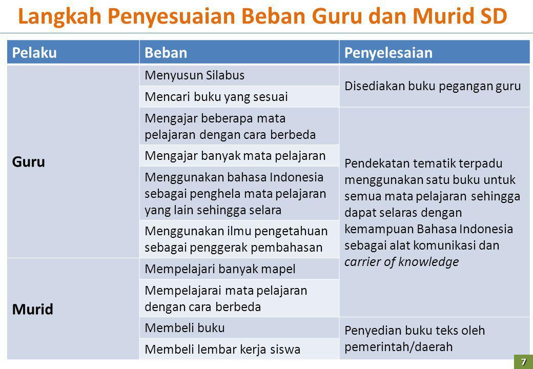 Sistem Pengairan Subak, Bali...Subak Bali merupakan sistem nilai yang mencerminkan nilai penting bagi kemanusiaan masyarakat Bali yaitu Tri Hita Karana, di mana harus tercipta hubungan yang harmonis antara manusia dengan manusia, manusia dengan alam, dan manusia dengan pencipta...