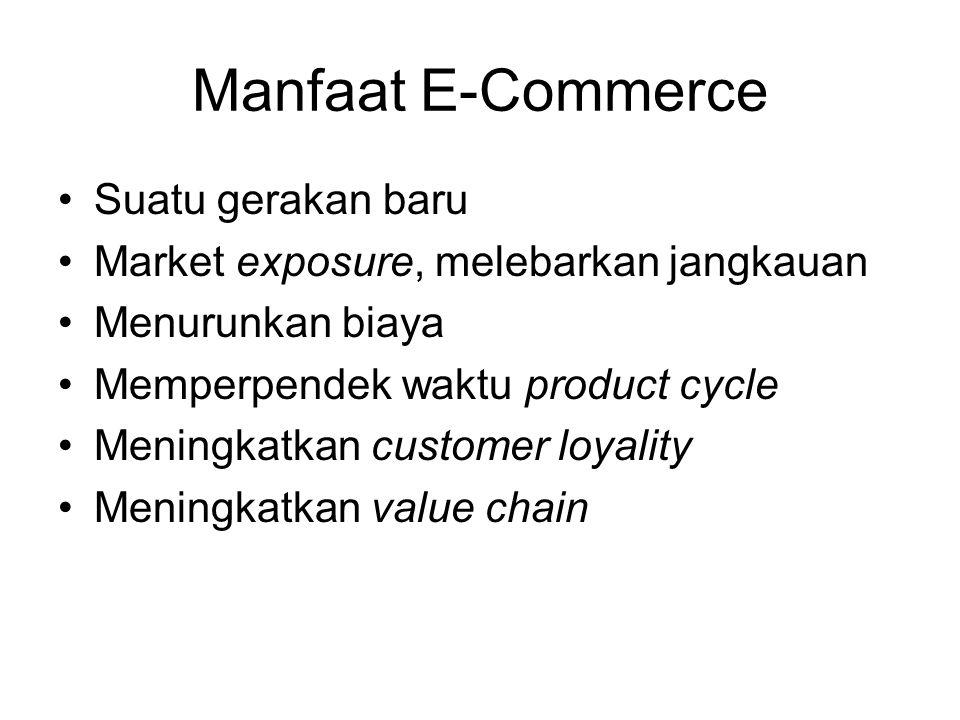 Manfaat E-Commerce Suatu gerakan baru Market exposure, melebarkan jangkauan Menurunkan biaya Memperpendek waktu product cycle Meningkatkan customer loyality Meningkatkan value chain
