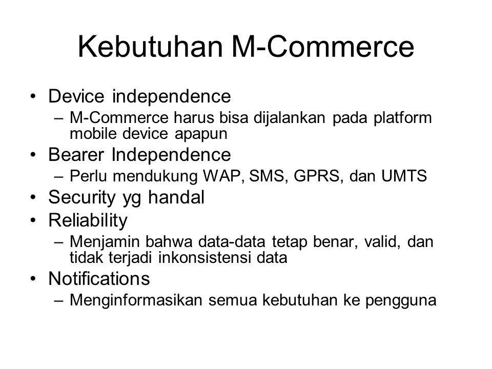 Kebutuhan M-Commerce Device independence –M-Commerce harus bisa dijalankan pada platform mobile device apapun Bearer Independence –Perlu mendukung WAP, SMS, GPRS, dan UMTS Security yg handal Reliability –Menjamin bahwa data-data tetap benar, valid, dan tidak terjadi inkonsistensi data Notifications –Menginformasikan semua kebutuhan ke pengguna