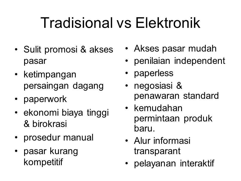 Tradisional vs Elektronik Sulit promosi & akses pasar ketimpangan persaingan dagang paperwork ekonomi biaya tinggi & birokrasi prosedur manual pasar k