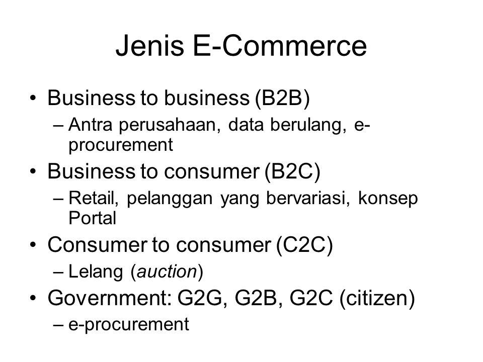 Jenis E-Commerce Business to business (B2B) –Antra perusahaan, data berulang, e- procurement Business to consumer (B2C) –Retail, pelanggan yang bervar