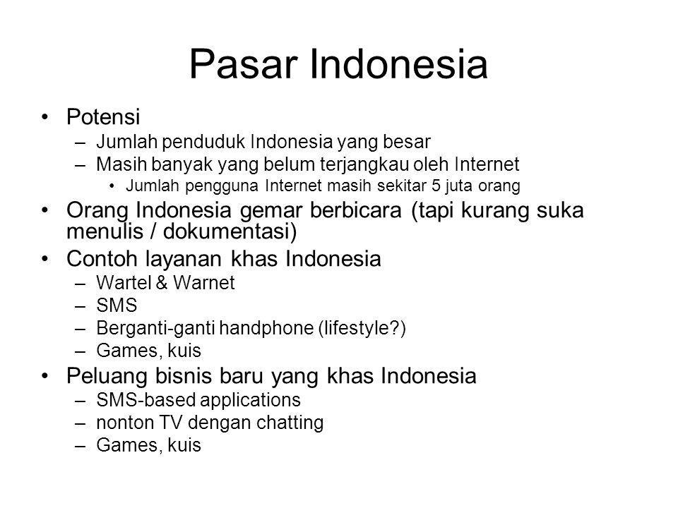Pasar Indonesia Potensi –Jumlah penduduk Indonesia yang besar –Masih banyak yang belum terjangkau oleh Internet Jumlah pengguna Internet masih sekitar