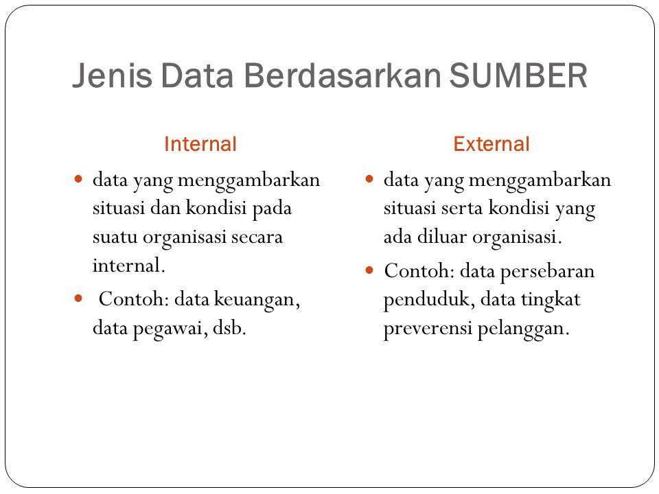Jenis Data Berdasarkan SUMBER InternalExternal data yang menggambarkan situasi dan kondisi pada suatu organisasi secara internal.