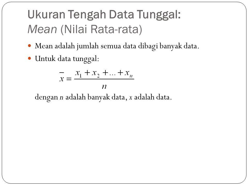 Ukuran Tengah Data Tunggal: Mean (Nilai Rata-rata) Mean adalah jumlah semua data dibagi banyak data.