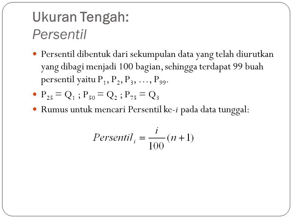 Ukuran Tengah: Persentil Persentil dibentuk dari sekumpulan data yang telah diurutkan yang dibagi menjadi 100 bagian, sehingga terdapat 99 buah persentil yaitu P 1, P 2, P 3, …, P 99.