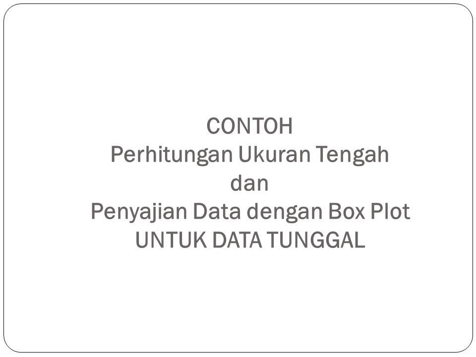 CONTOH Perhitungan Ukuran Tengah dan Penyajian Data dengan Box Plot UNTUK DATA TUNGGAL