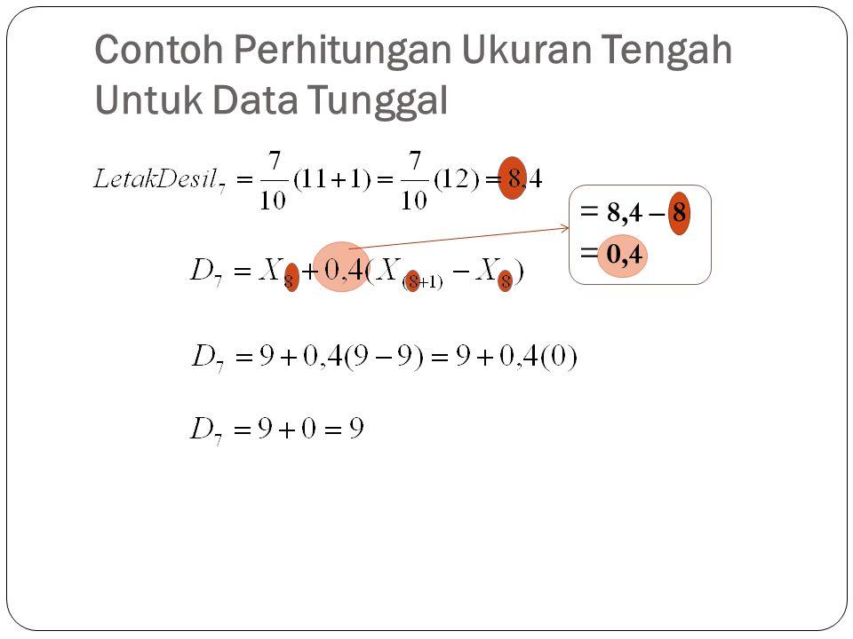 Contoh Perhitungan Ukuran Tengah Untuk Data Tunggal = 8,4 – 8 = 0,4