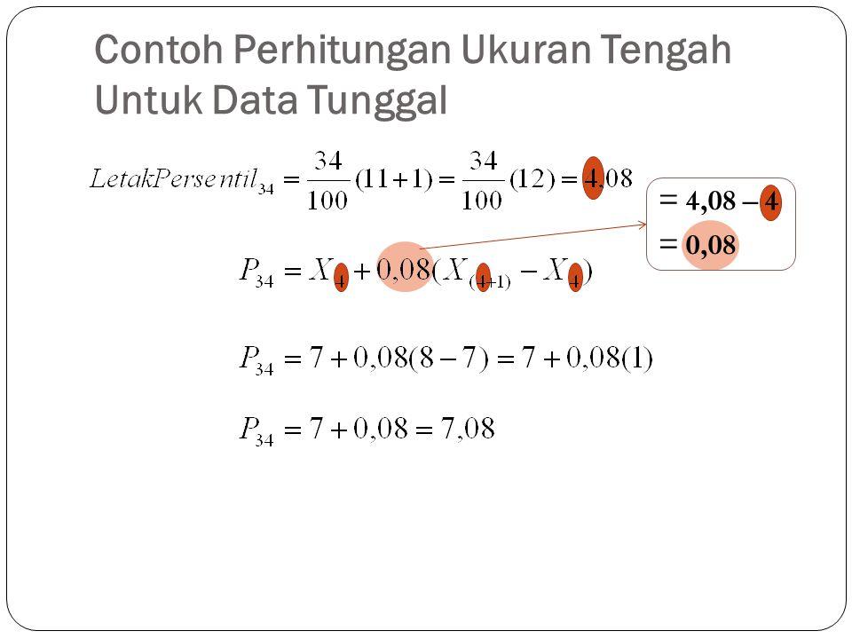 Contoh Perhitungan Ukuran Tengah Untuk Data Tunggal = 4,08 – 4 = 0,08