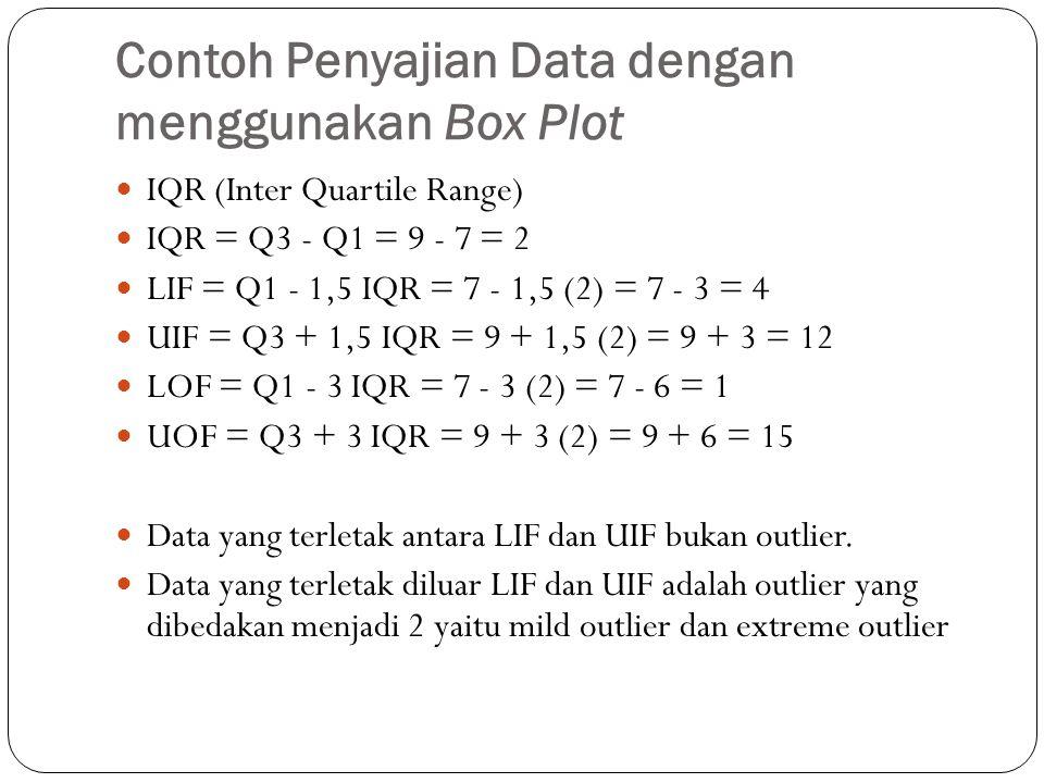 Contoh Penyajian Data dengan menggunakan Box Plot IQR (Inter Quartile Range) IQR = Q3 - Q1 = 9 - 7 = 2 LIF = Q1 - 1,5 IQR = 7 - 1,5 (2) = 7 - 3 = 4 UIF = Q3 + 1,5 IQR = 9 + 1,5 (2) = 9 + 3 = 12 LOF = Q1 - 3 IQR = 7 - 3 (2) = 7 - 6 = 1 UOF = Q3 + 3 IQR = 9 + 3 (2) = 9 + 6 = 15 Data yang terletak antara LIF dan UIF bukan outlier.