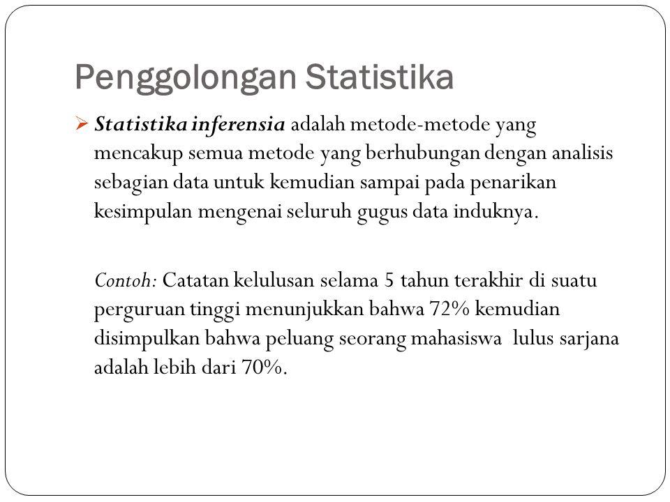 Penyajian Data Grafik/Diagram Batang