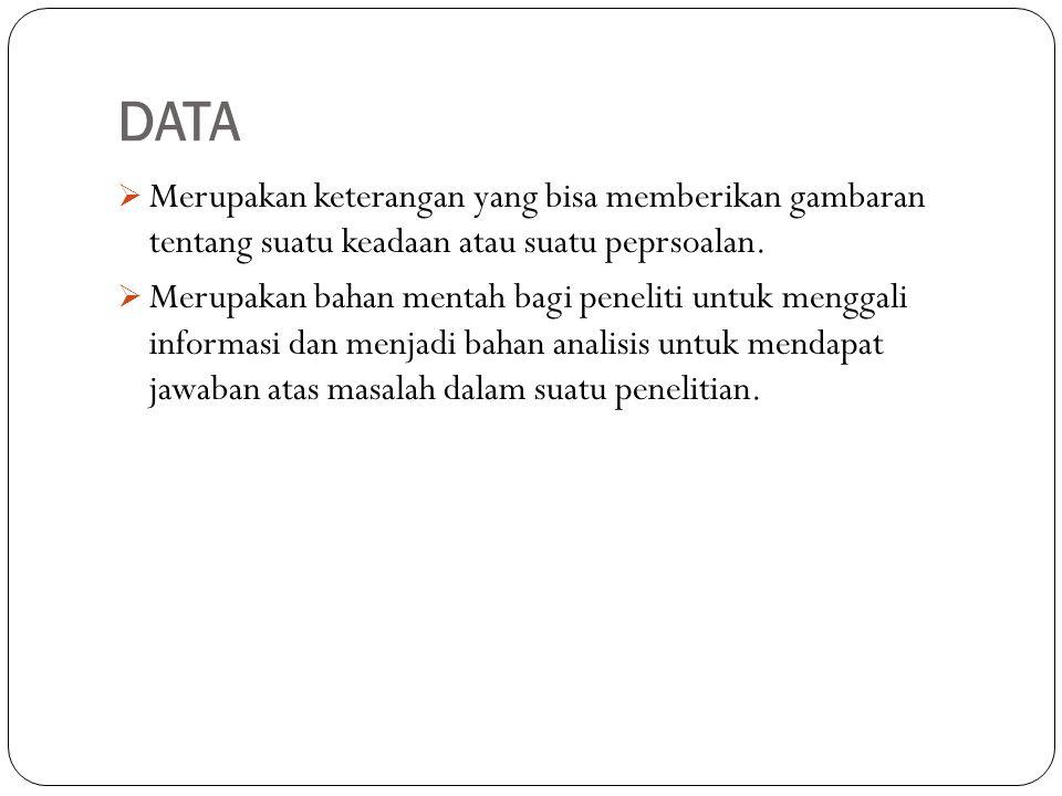 DATA  Merupakan keterangan yang bisa memberikan gambaran tentang suatu keadaan atau suatu peprsoalan.