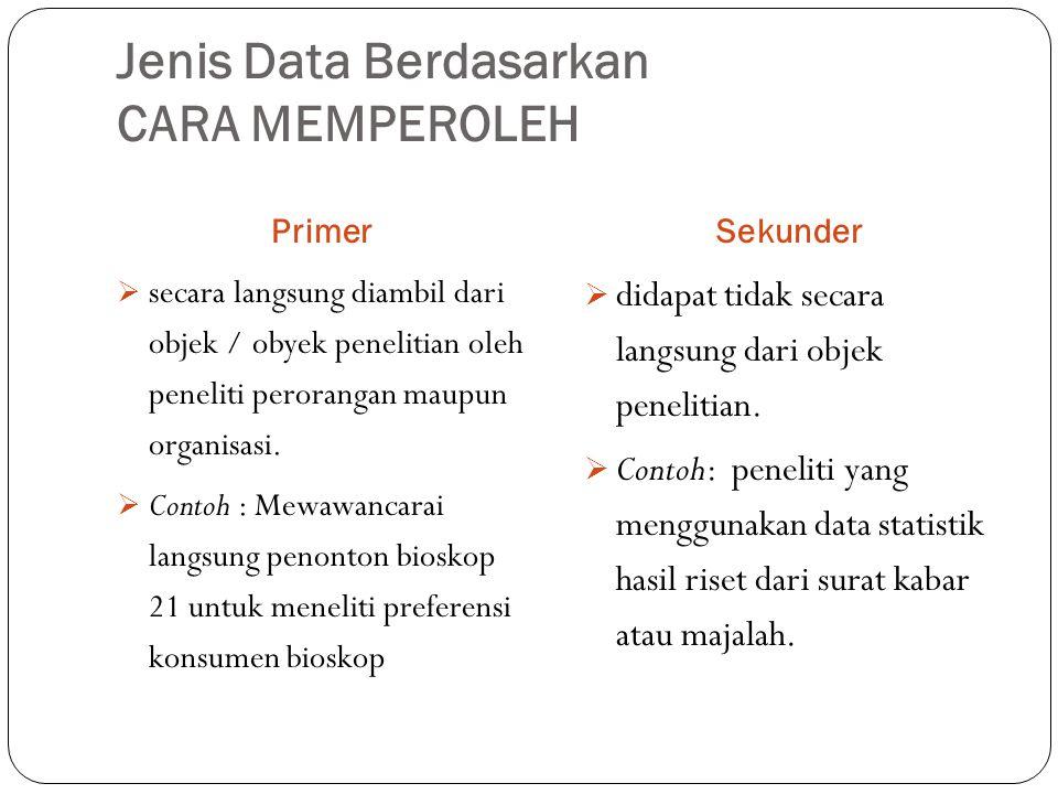 Jenis Data Menurut SIFAT Data KualitatifData Kuantitatif  Bukan berupa angka, tidak untuk operasi matematika.