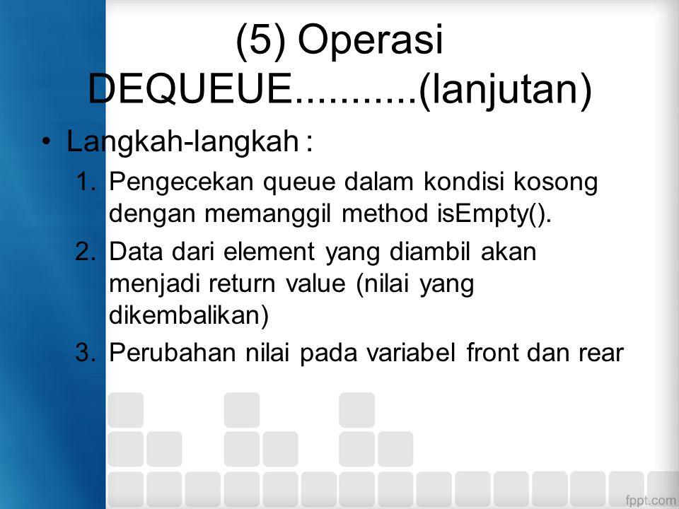 (5) Operasi DEQUEUE...........(lanjutan) Langkah-langkah : 1.Pengecekan queue dalam kondisi kosong dengan memanggil method isEmpty(). 2.Data dari elem