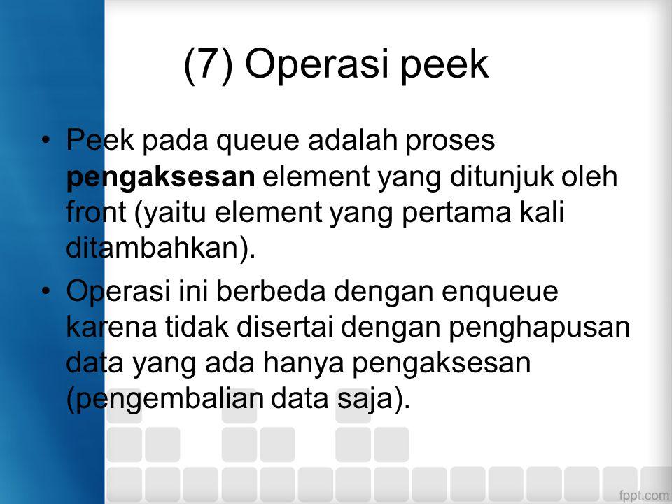 (7) Operasi peek Peek pada queue adalah proses pengaksesan element yang ditunjuk oleh front (yaitu element yang pertama kali ditambahkan). Operasi ini