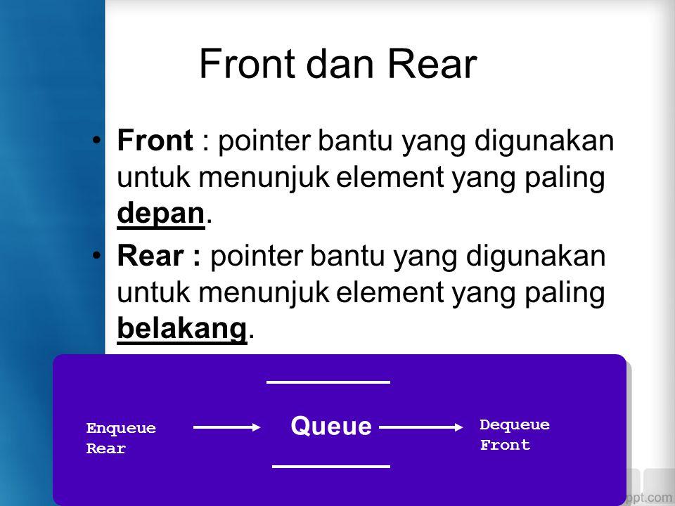 Front dan Rear Front : pointer bantu yang digunakan untuk menunjuk element yang paling depan. Rear : pointer bantu yang digunakan untuk menunjuk eleme