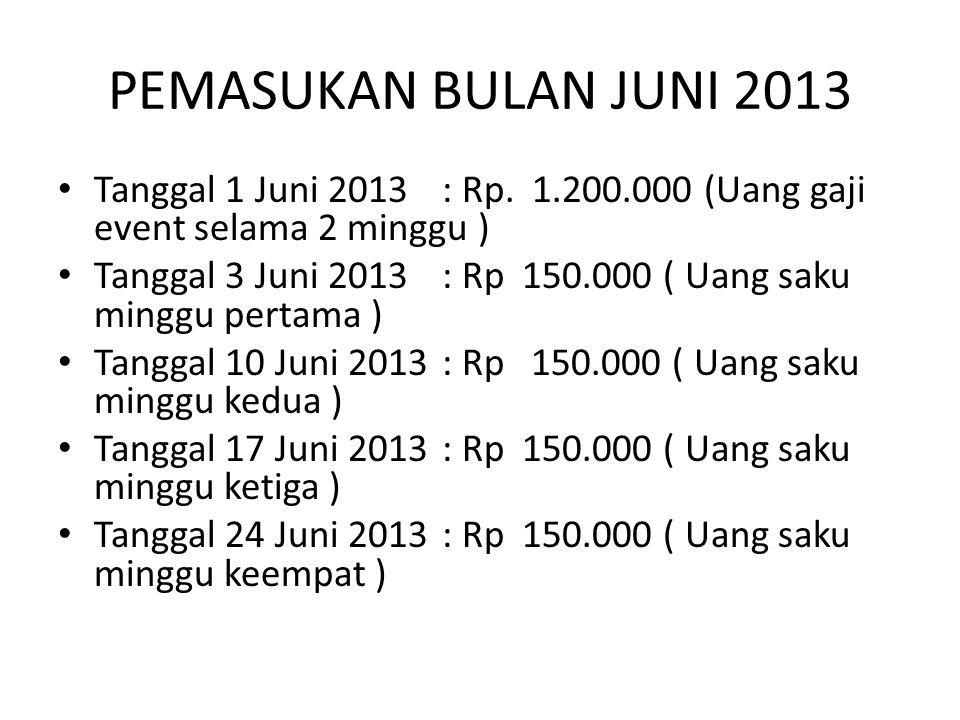 PEMASUKAN BULAN JUNI 2013 Tanggal 1 Juni 2013: Rp.