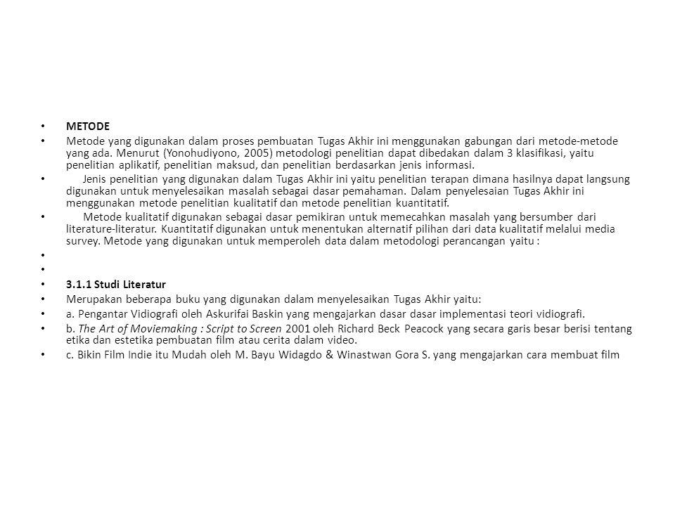 3.1.2.Studi Eksisting Studi Eksisting sebagai referensi dalam mengerjaka Tugas Akhir.