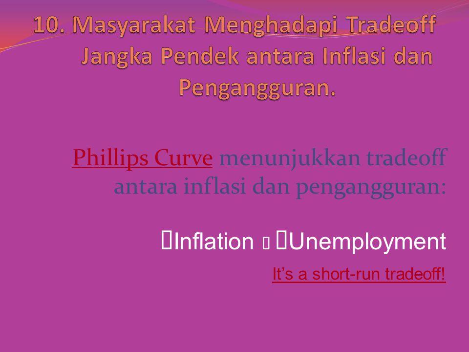 Phillips Curve menunjukkan tradeoff antara inflasi dan pengangguran:  Inflation   Unemployment It's a short-run tradeoff!