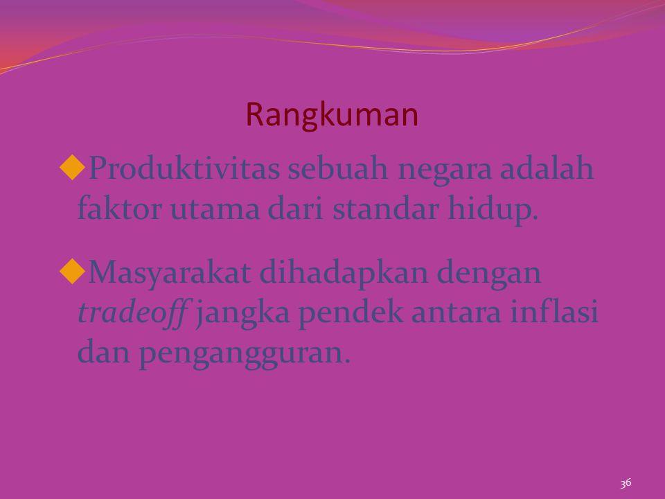 Rangkuman u Produktivitas sebuah negara adalah faktor utama dari standar hidup.