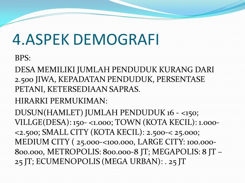 4.ASPEK DEMOGRAFI BPS: DESA MEMILIKI JUMLAH PENDUDUK KURANG DARI 2.500 JIWA, KEPADATAN PENDUDUK, PERSENTASE PETANI, KETERSEDIAAN SAPRAS.