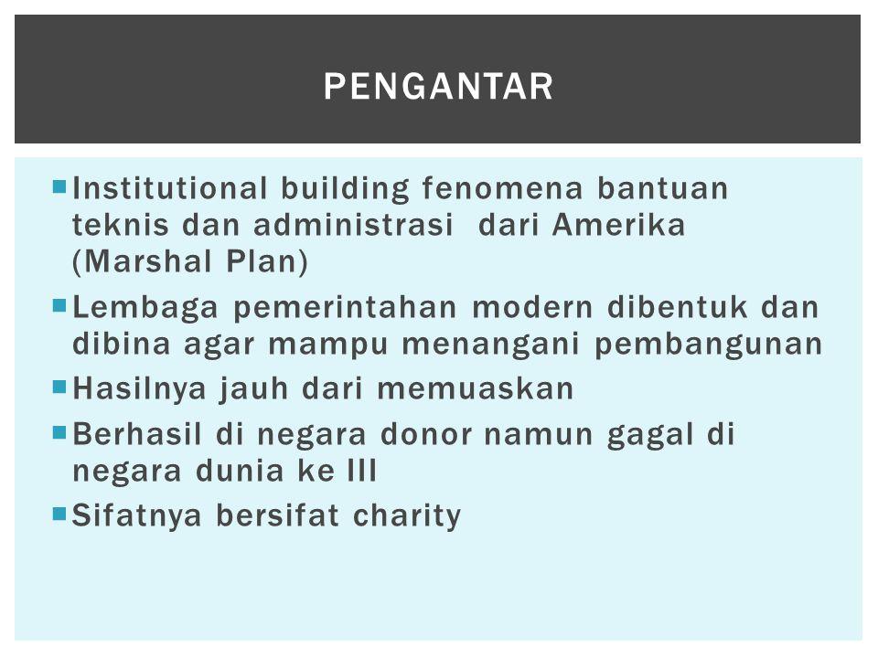  Institutional building fenomena bantuan teknis dan administrasi dari Amerika (Marshal Plan)  Lembaga pemerintahan modern dibentuk dan dibina agar m