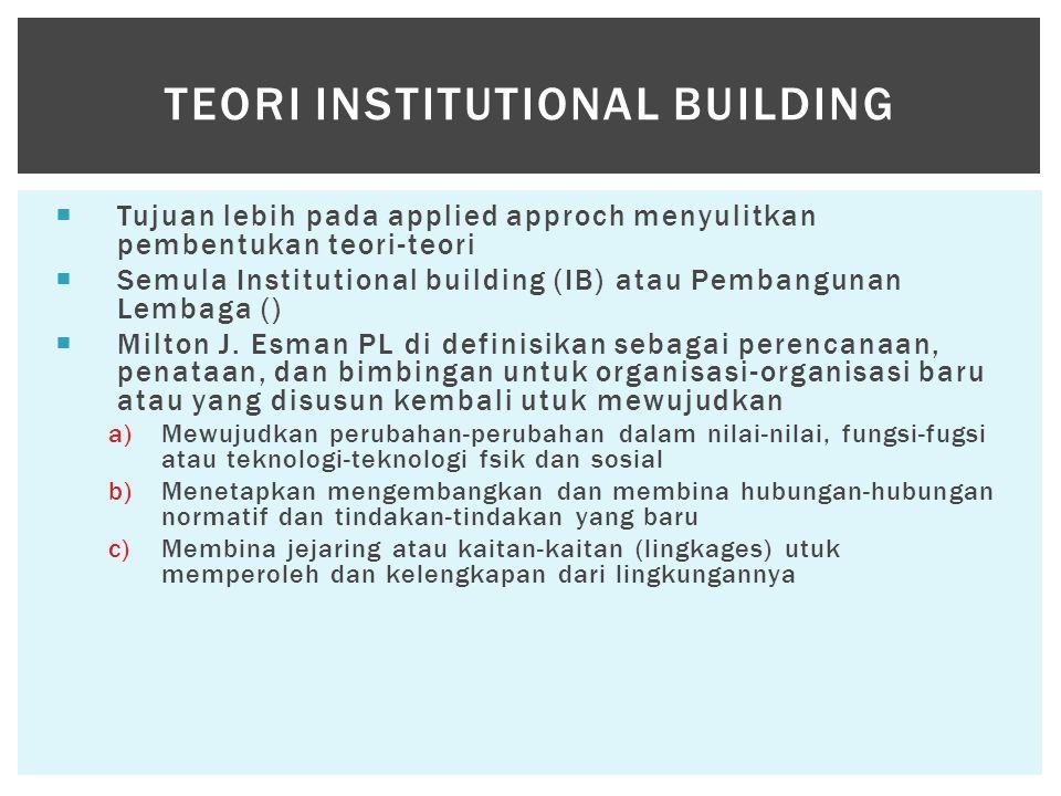  Tujuan lebih pada applied approch menyulitkan pembentukan teori-teori  Semula Institutional building (IB) atau Pembangunan Lembaga ()  Milton J. E