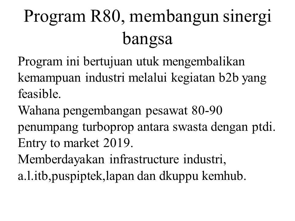 Program R80, membangun sinergi bangsa Program ini bertujuan utuk mengembalikan kemampuan industri melalui kegiatan b2b yang feasible. Wahana pengemban