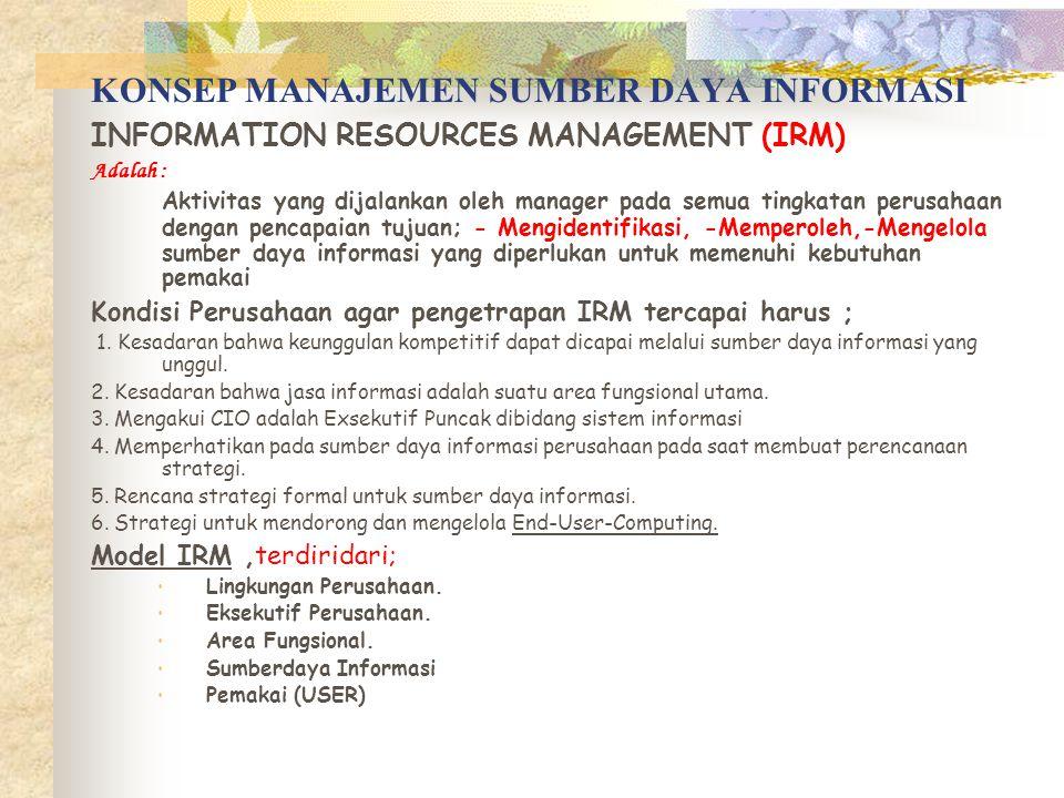 KONSEP MANAJEMEN SUMBER DAYA INFORMASI INFORMATION RESOURCES MANAGEMENT (IRM) Adalah : Aktivitas yang dijalankan oleh manager pada semua tingkatan per