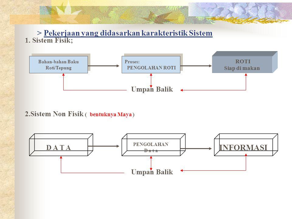 > Pekerjaan yang didasarkan karakteristik Sistem 1. Sistem Fisik; 2.Sistem Non Fisik ( bentuknya Maya ) Bahan-bahan Baku Roti/Tepung Bahan-bahan Baku