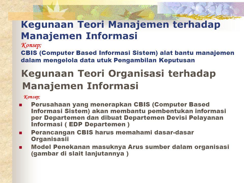 Kegunaan Teori Manajemen terhadap Manajemen Informasi Konsep; CBIS (Computer Based Informasi Sistem) alat bantu manajemen dalam mengelola data utuk Pe