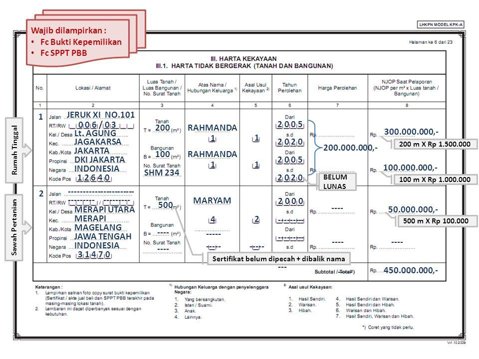 JERUK XI NO.101 JAKARTA DKI JAKARTA INDONESIA JAGAKARSA Lt. AGUNG 0 0 6 / 0 3 1 2 6 4 0 200 100 1 1 RAHMANDA 1 1 2 0 0 5 2 0 2 0 0 5 2 0 200.000.000,-