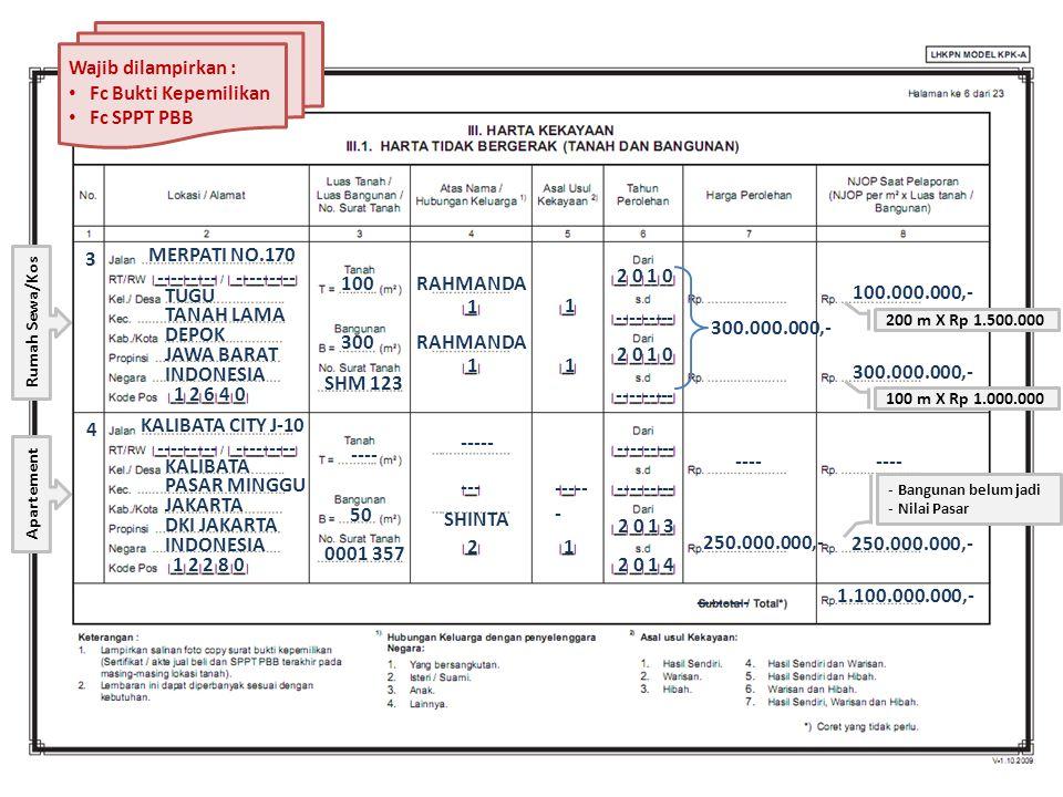 MERPATI NO.170 DEPOK JAWA BARAT INDONESIA TANAH LAMA TUGU 1 2 6 4 0 100 300 1 1 RAHMANDA 1 1 2 0 1 0 300.000.000,- 3 100.000.000,- 300.000.000,- 200 m