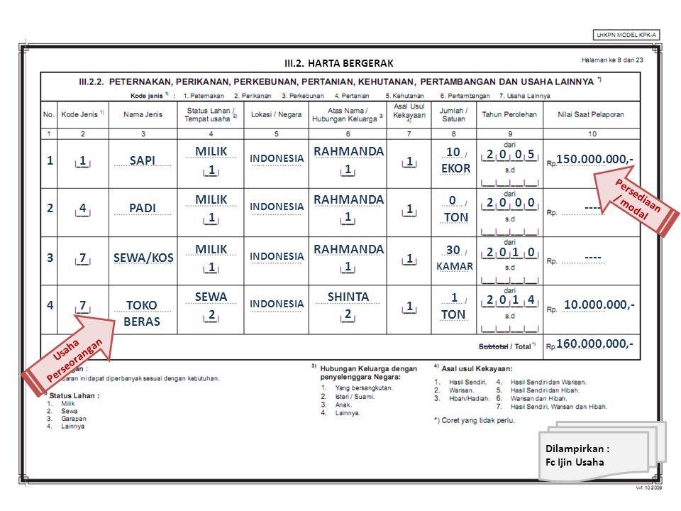 SAPI 10 1 11 2 0 0 5 150.000.000,- MILIKRAHMANDA 1 INDONESIA 1 PADI 0 1 42 2 0 0 0 ---- MILIKRAHMANDA 1 INDONESIA 1 SEWA/KOS 30 1 73 2 0 1 0 ---- MILI
