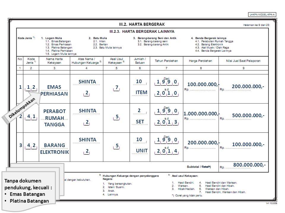 III.2. HARTA BERGERAK EMAS PERHIASAN 2 1 2 1 1 9 9 0 200.000.000,- SHINTA 10 ITEM 7 2 0 1 0 100.000.000,- PERABOT RUMAH TANGGA 2 4 1 2 1 9 9 0 500.000
