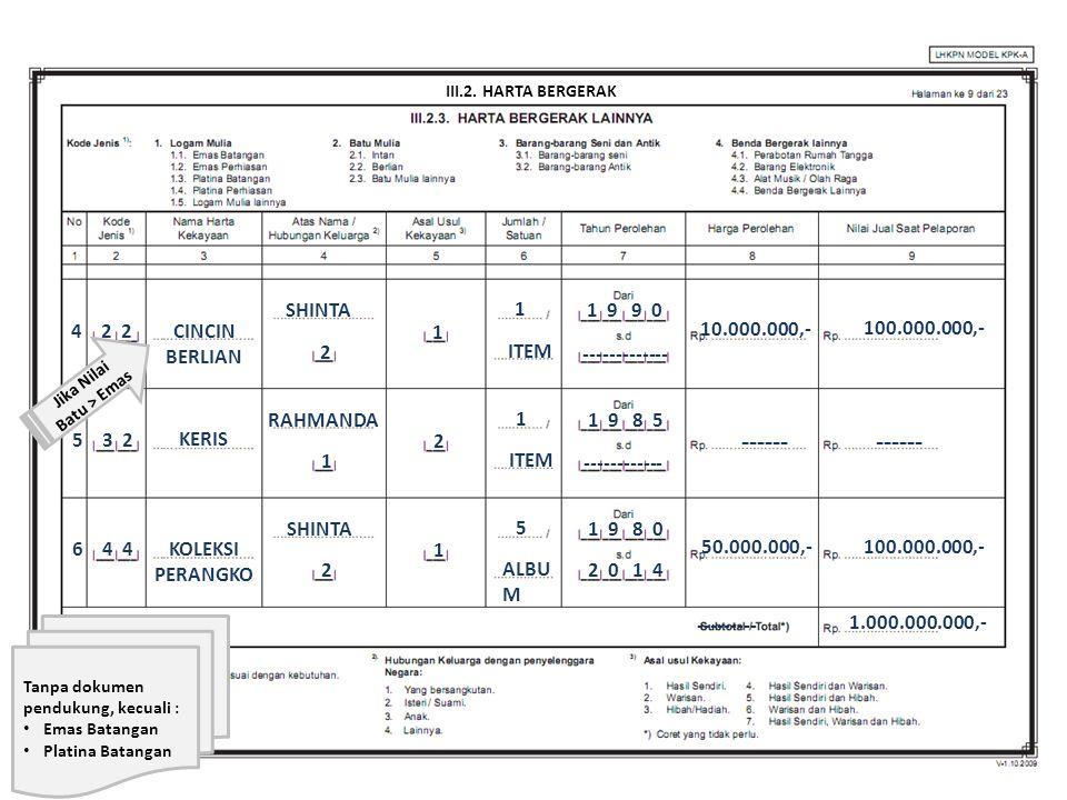 III.2. HARTA BERGERAK CINCIN BERLIAN 2 2 4 1 9 9 0 100.000.000,- SHINTA 1 ITEM 1 10.000.000,- KERIS 1 3 2 5 1 9 8 5 RAHMANDA 1 ITEM 2 ------ KOLEKSI P